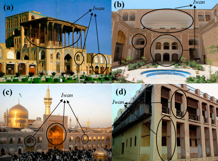 Iwans in architecture
